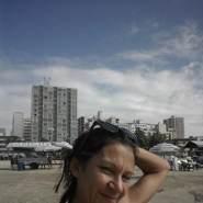 marizas53's profile photo