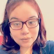 malaysia191258's profile photo