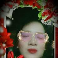 ngocp858056's profile photo