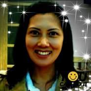 kwanrutaip's profile photo