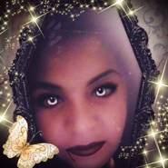 fania27's profile photo