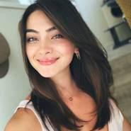 andreea8987's profile photo