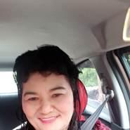 user_uso8150's profile photo