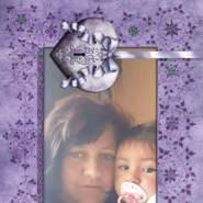 romanav358216's profile photo