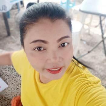 useranr52107_Samut Prakan_Độc thân_Nữ