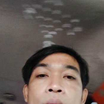 usermw58419_Bueng Kan_Độc thân_Nam