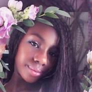 shaenny's profile photo
