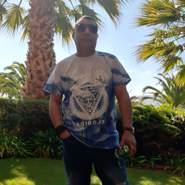 vitogallardo's profile photo
