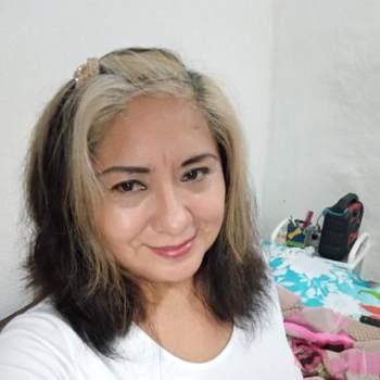 annyrodriguezdzul_Quintana Roo_Svobodný(á)_Žena