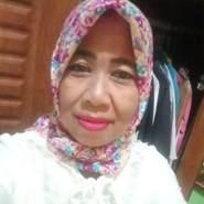 nikenh615563's profile photo