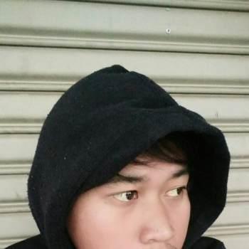 ewine16_Selangor_Single_Männlich