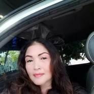 userhil51068's profile photo