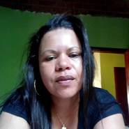 kelly004370's profile photo
