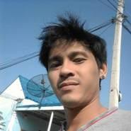 userhu105's profile photo
