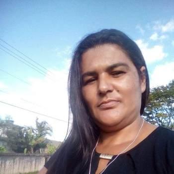 elisabeter175388_Sao Paulo_Libero/a_Donna