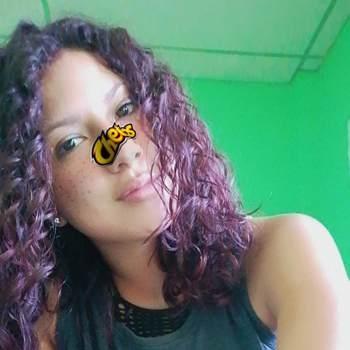 Geje19_Santa Elena_Single_Female