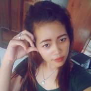 cweesumpyuhbanyumas's profile photo