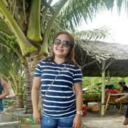 mary118531's profile photo