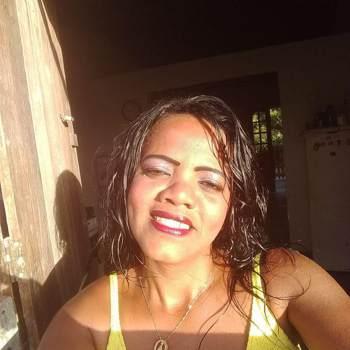 marlucef937408_Pernambuco_Kawaler/Panna_Kobieta