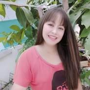userwtm19's profile photo