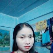 duangjaid9's profile photo