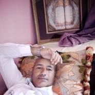 zahwanih390621's profile photo
