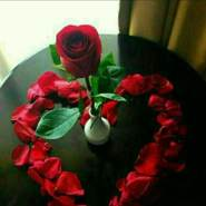 zhr5226's profile photo
