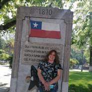andreag334's profile photo