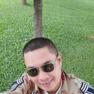 userum50943's profile photo