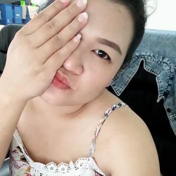 wannisa668395_Chon Buri_Độc thân_Nữ