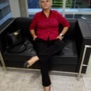 rosemaras862738's profile photo