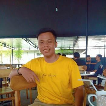 ndits86_Sarawak_أعزب_الذكر