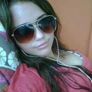 sohilas74246's profile photo