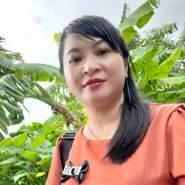 hanhthanh826464's profile photo