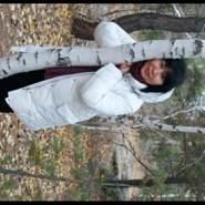 zhaniya830242's profile photo