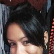ycr0246's profile photo