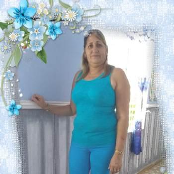 maribel68__Isla De La Juventud_Svobodný(á)_Žena