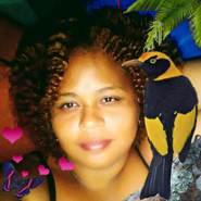 rodelsugeidyb's profile photo