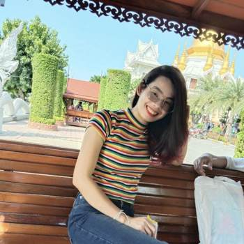 thumwongnoppawan_Krung Thep Maha Nakhon_Độc thân_Nữ