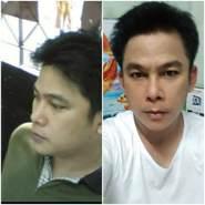 user_jswa317's profile photo