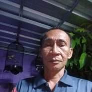 antona652986's profile photo