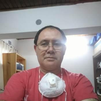 fabianc575875_Chaco_Svobodný(á)_Muž