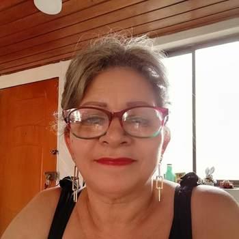 durango35487_Antioquia_Độc thân_Nữ
