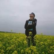 thangq11's profile photo