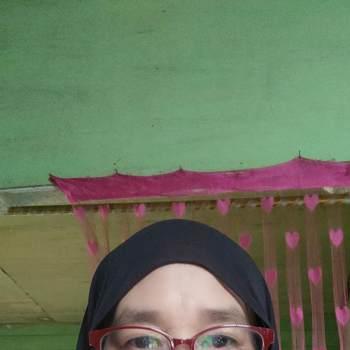 ibui064_Kalimantan Timur_独身_女性