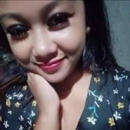 nishac669045's profile photo