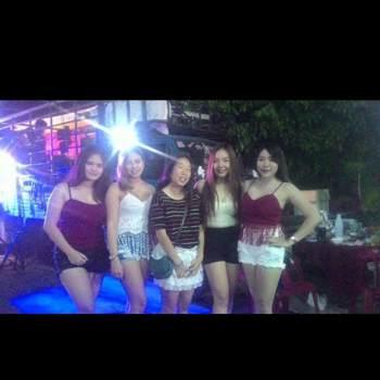 Pammm2540_Chiang Mai_Alleenstaand_Vrouw