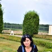 renatazahalkova's profile photo