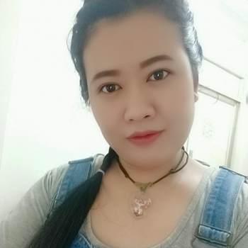 nicholsj800820_Krung Thep Maha Nakhon_Độc thân_Nữ