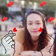 auna048's profile photo